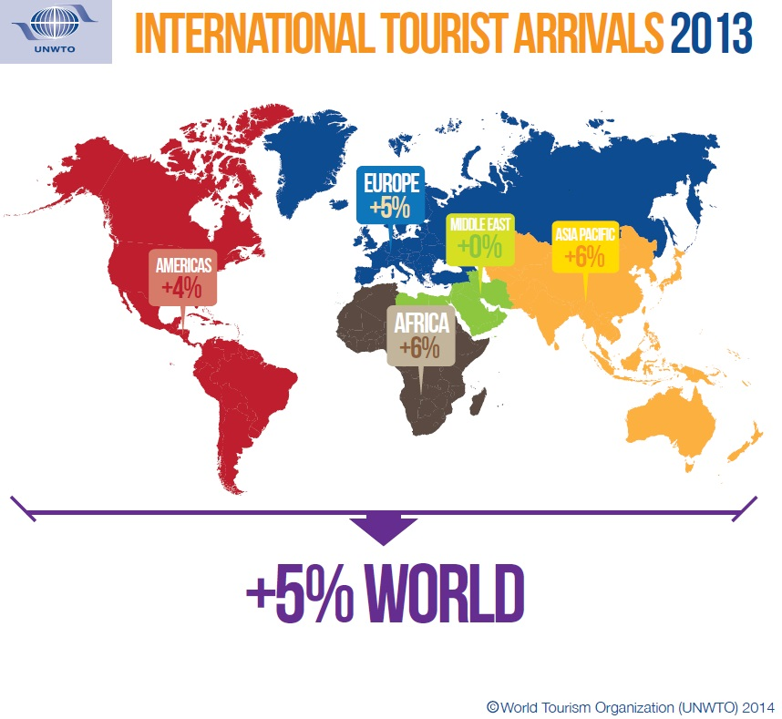 International+Tourist+Arrivals+in+2013
